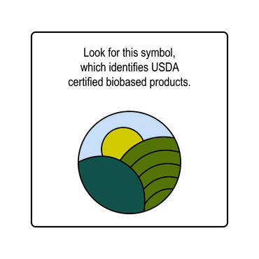 Biobased Products Symbol